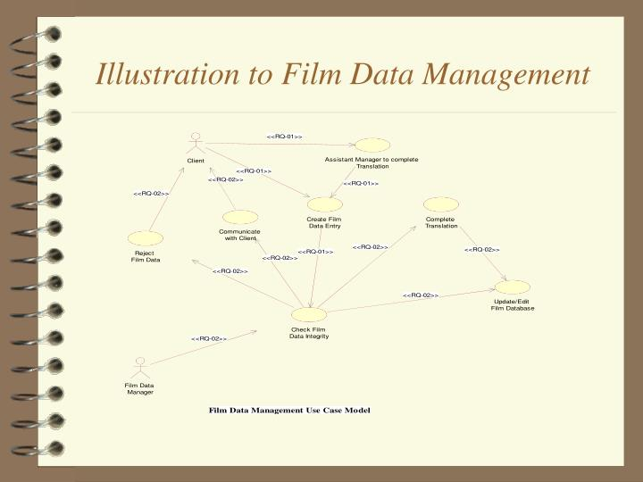 Illustration to Film Data Management