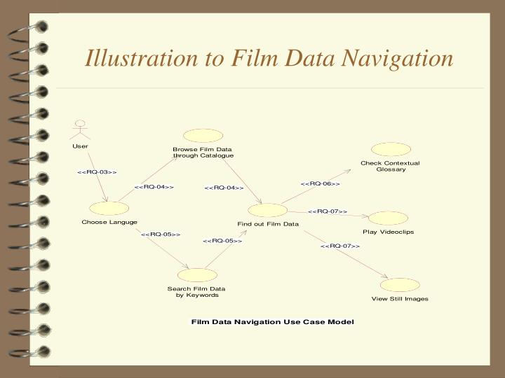Illustration to Film Data Navigation