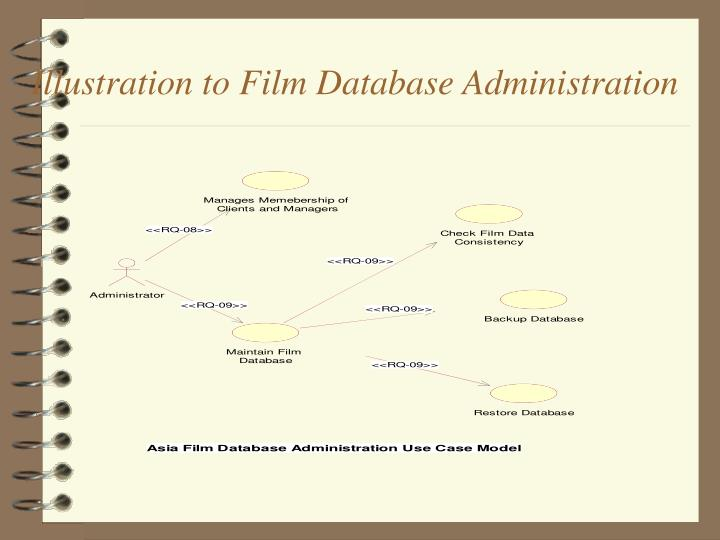 Illustration to Film Database Administration