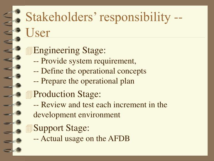 Stakeholders' responsibility -- User