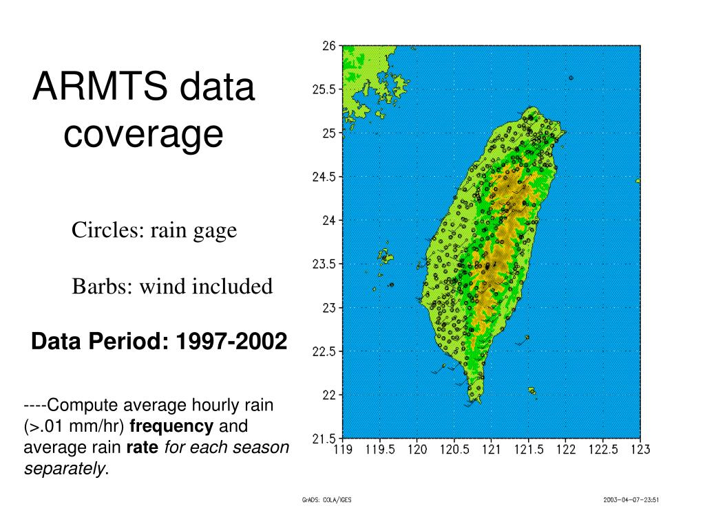 ARMTS data coverage