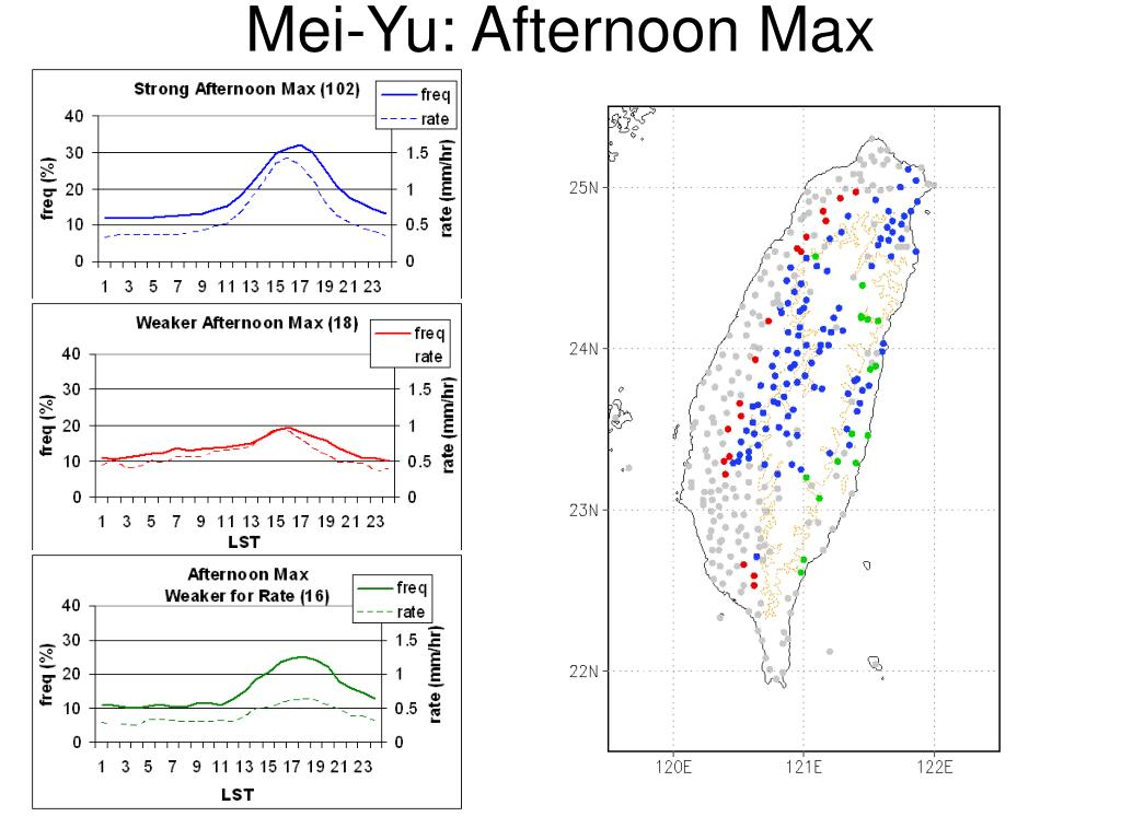 Mei-Yu: Afternoon Max