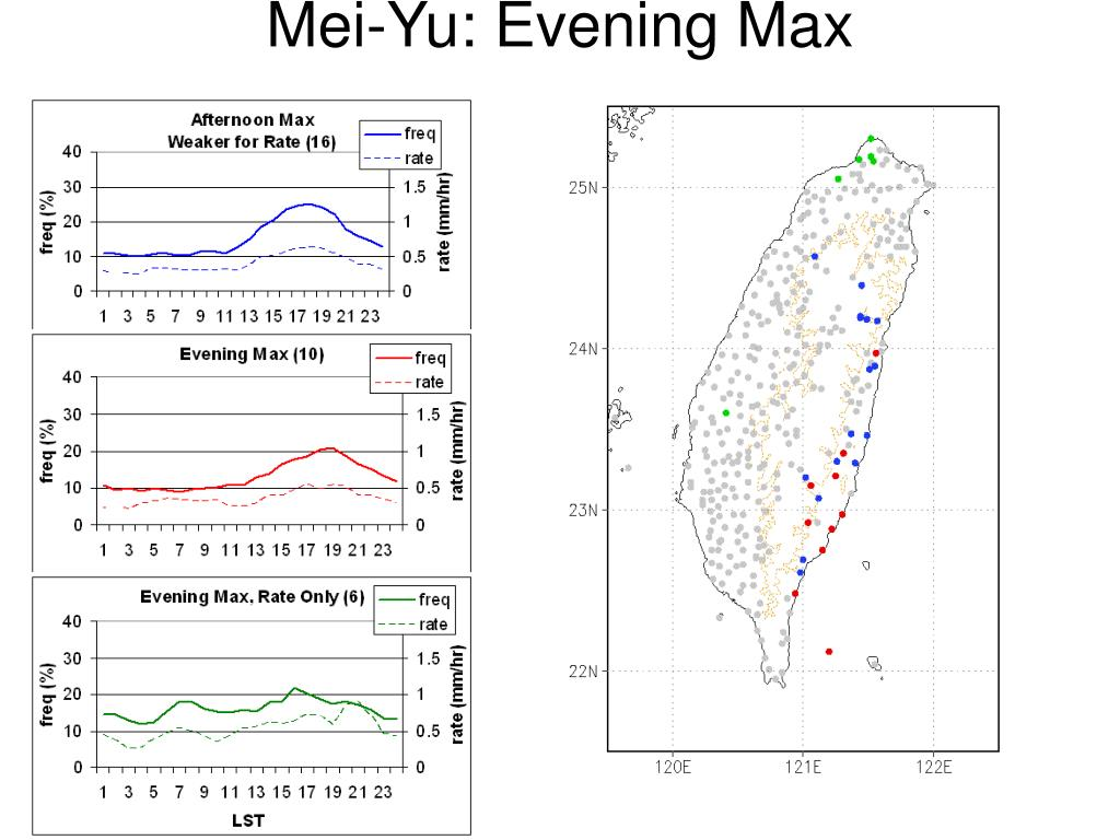 Mei-Yu: Evening Max
