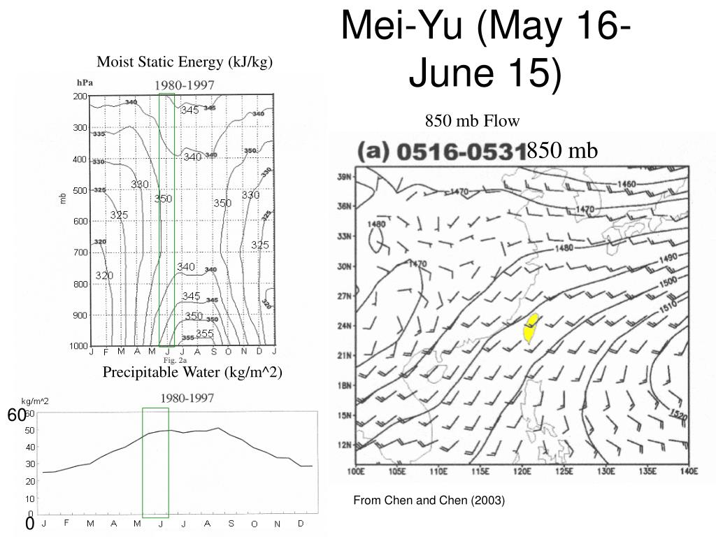 Mei-Yu (May 16-June 15)