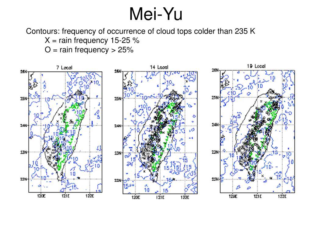 Mei-Yu