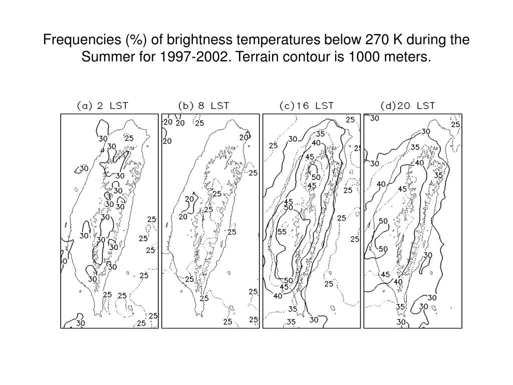 Frequencies (%) of brightness temperatures below 270 K during the Summer for 1997-2002. Terrain contour is 1000 meters.