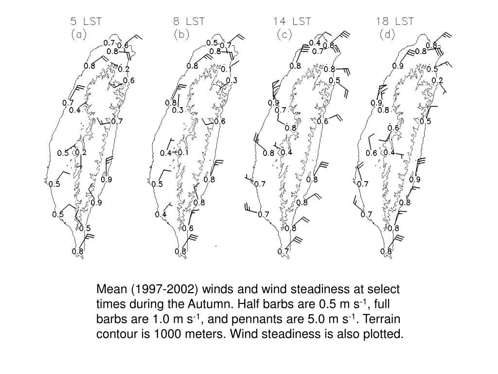Mean (1997-2002) winds and wind steadiness at select times during the Autumn. Half barbs are 0.5 m s