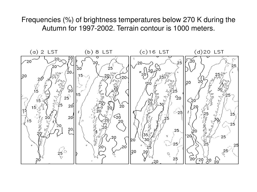 Frequencies (%) of brightness temperatures below 270 K during the Autumn for 1997-2002. Terrain contour is 1000 meters.