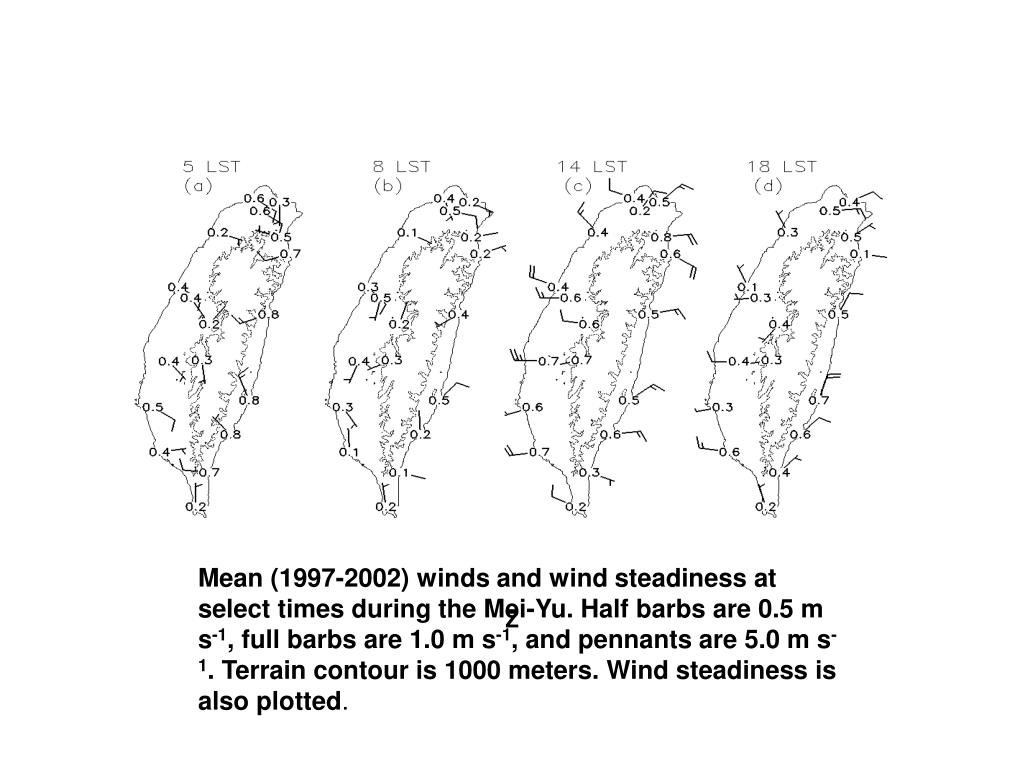Mean (1997-2002) winds and wind steadiness at select times during the Mei-Yu. Half barbs are 0.5 m s