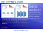 how text maps to shapes1