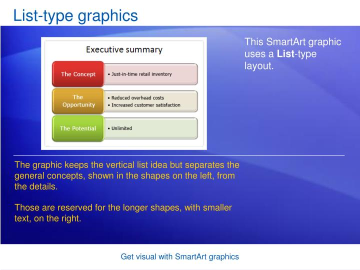 List-type graphics