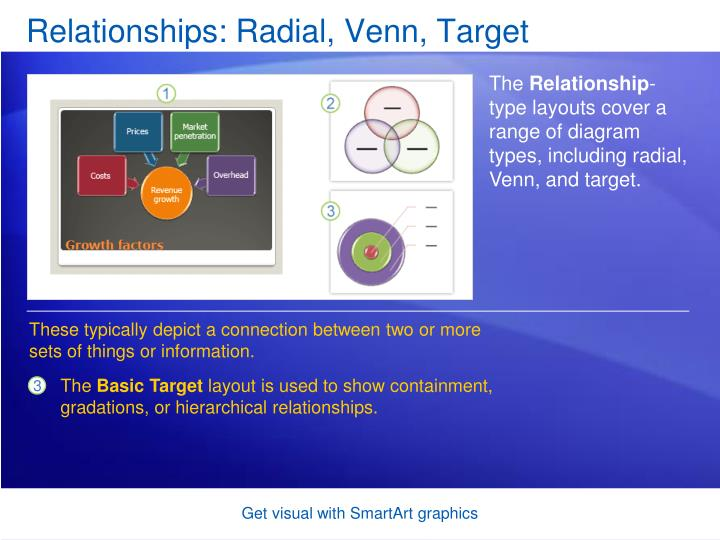 Relationships: Radial, Venn, Target