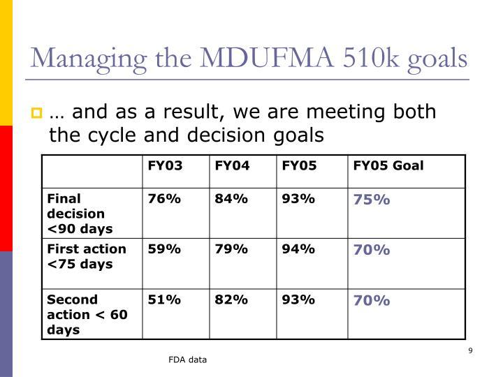 Managing the MDUFMA 510k goals