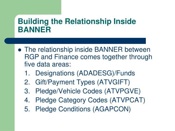 Building the Relationship Inside BANNER