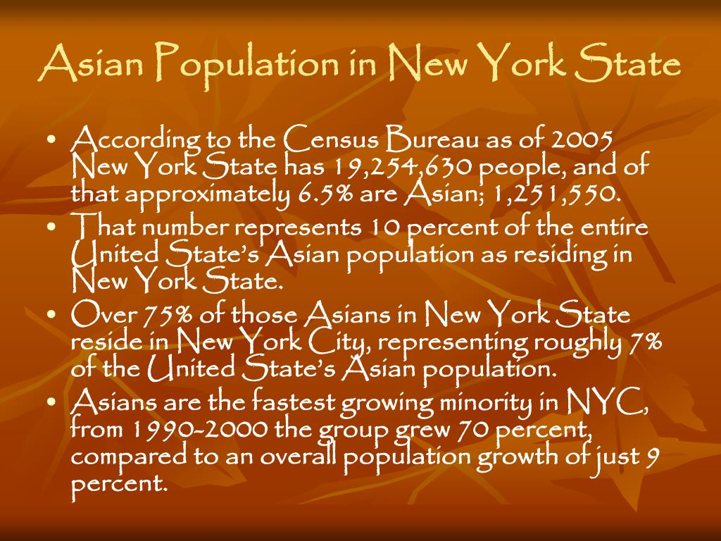 Asian Population in New York State