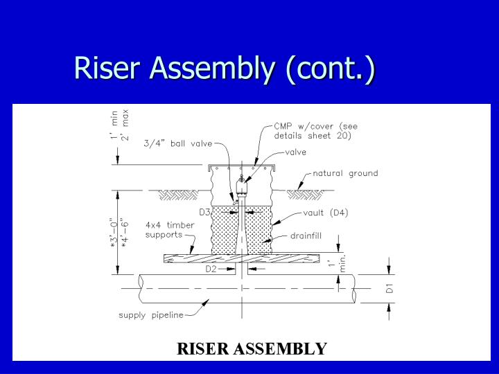Riser Assembly (cont.)