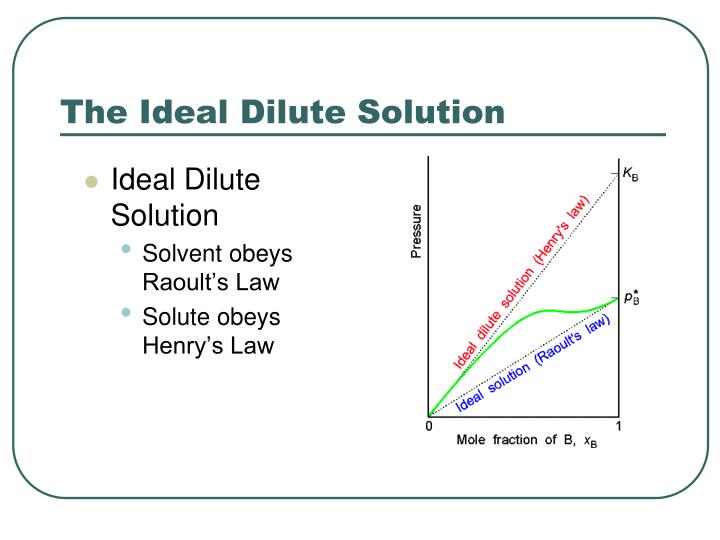 The Ideal Dilute Solution