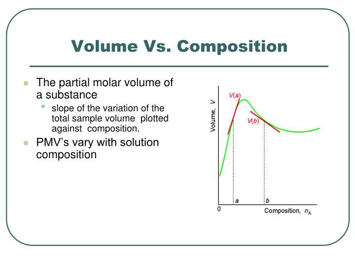 Volume Vs. Composition