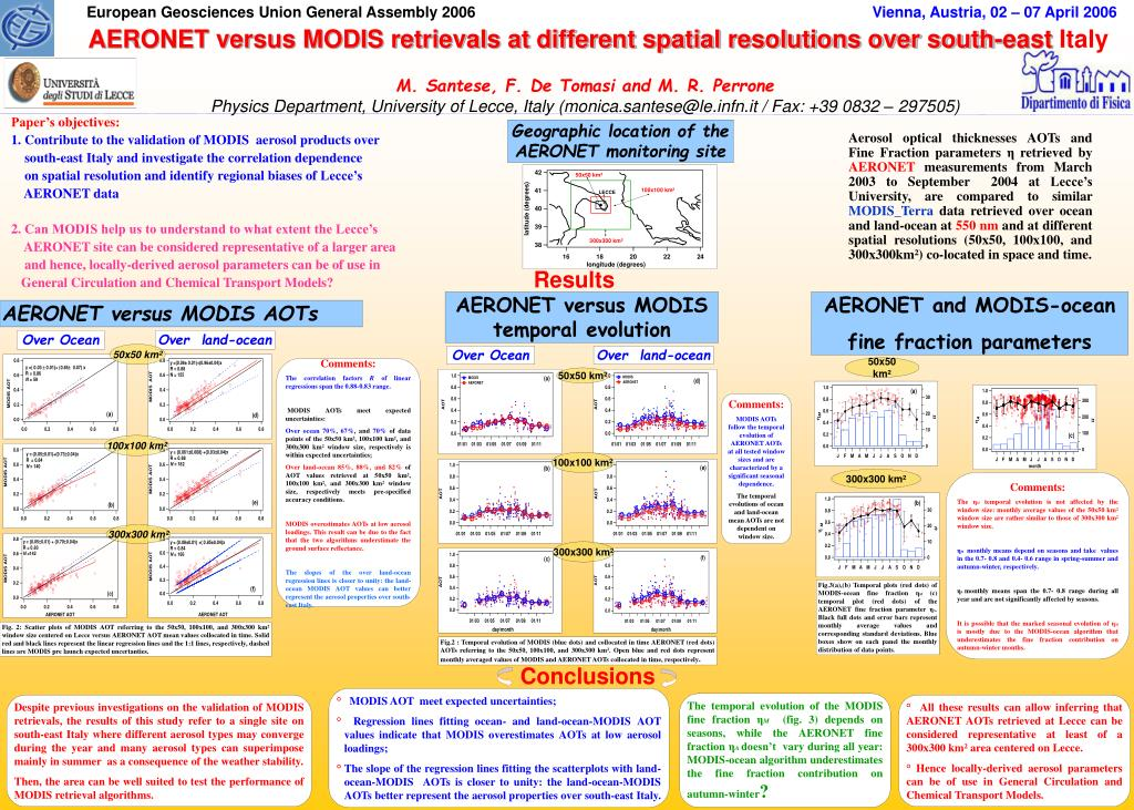 AERONET versus MODIS retrievals at different spatial resolutions over south-east
