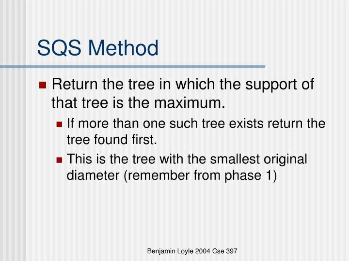 SQS Method