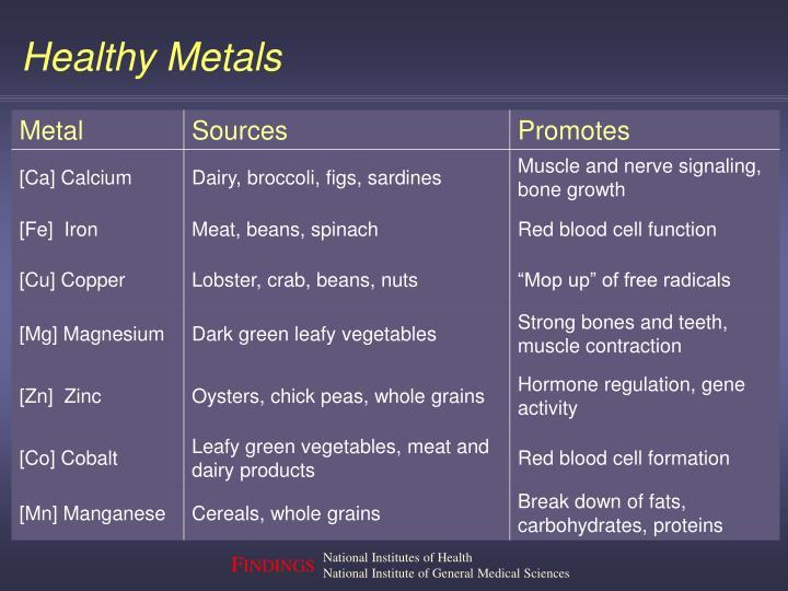 Healthy Metals