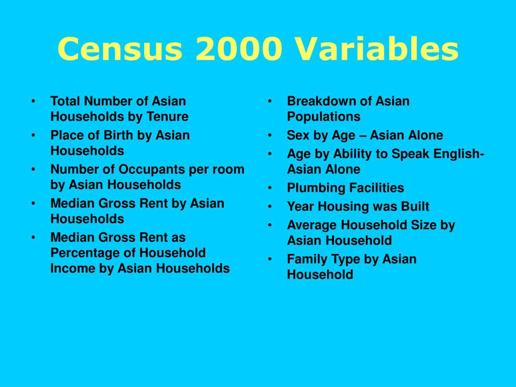 Total Number of Asian Households by Tenure