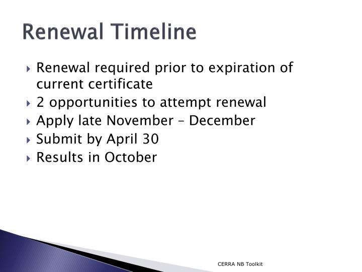 Renewal Timeline