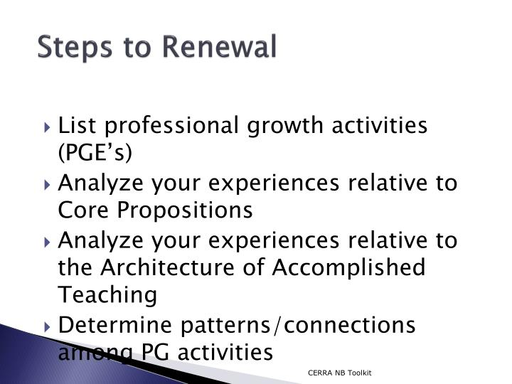 Steps to Renewal
