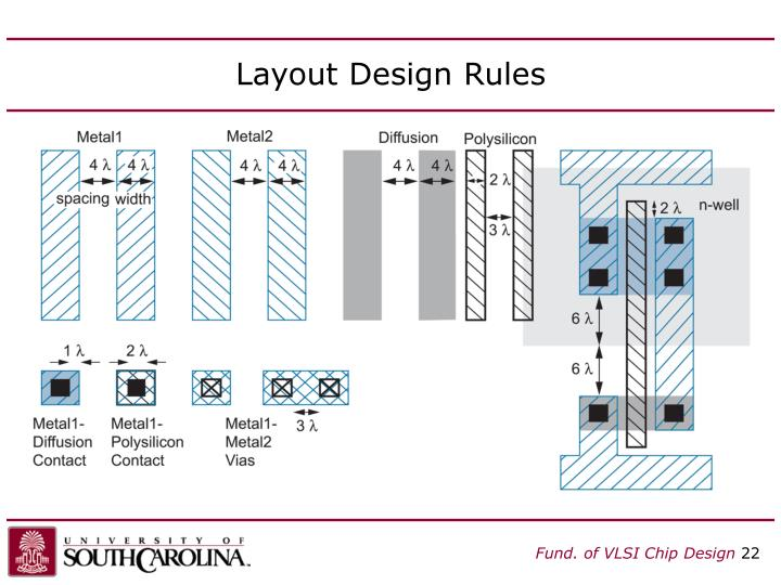 Layout Design Rules