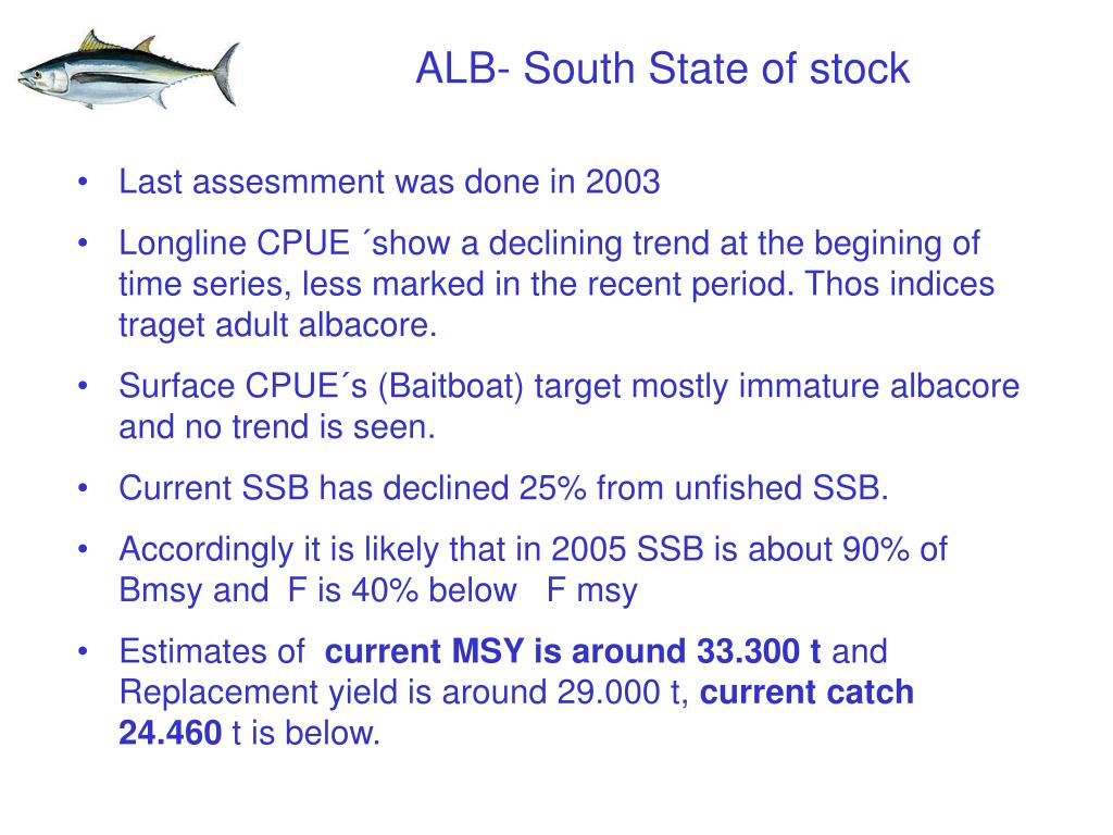 ALB- South State of stock