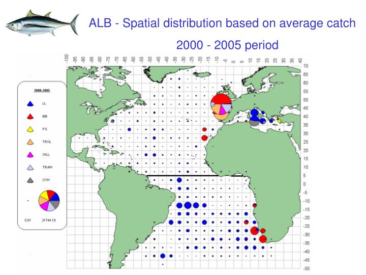 ALB - Spatial distribution based on average catch