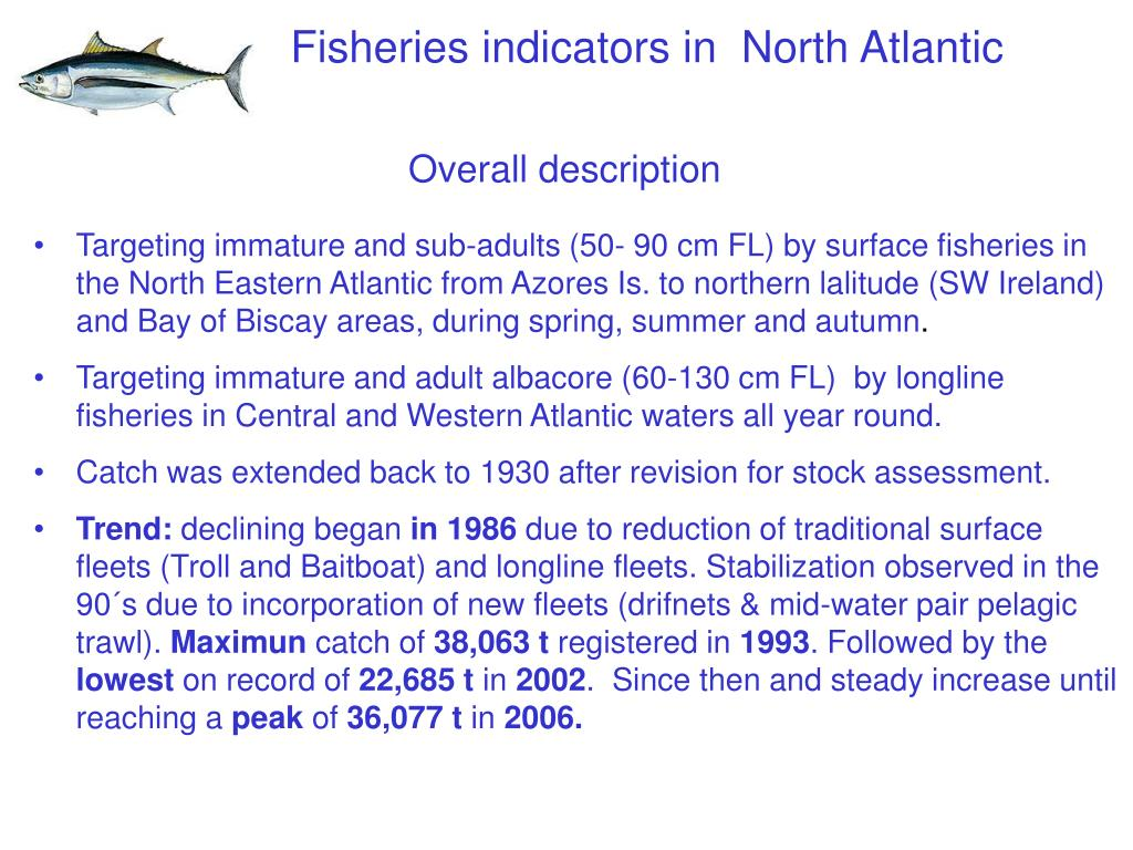 Fisheries indicators in  North Atlantic