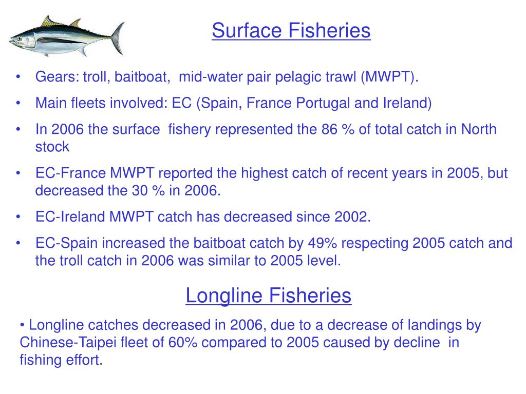 Surface Fisheries