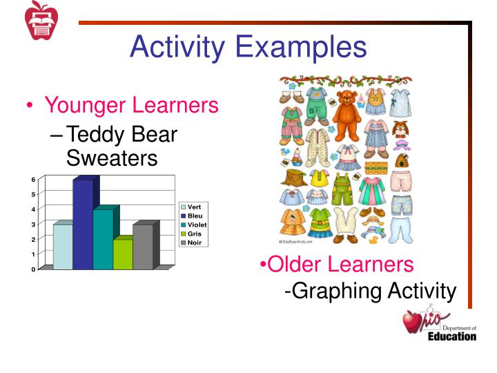 Activity Examples