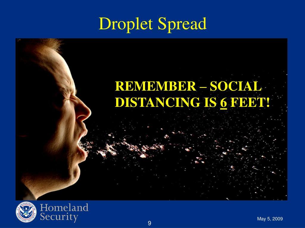 Droplet Spread