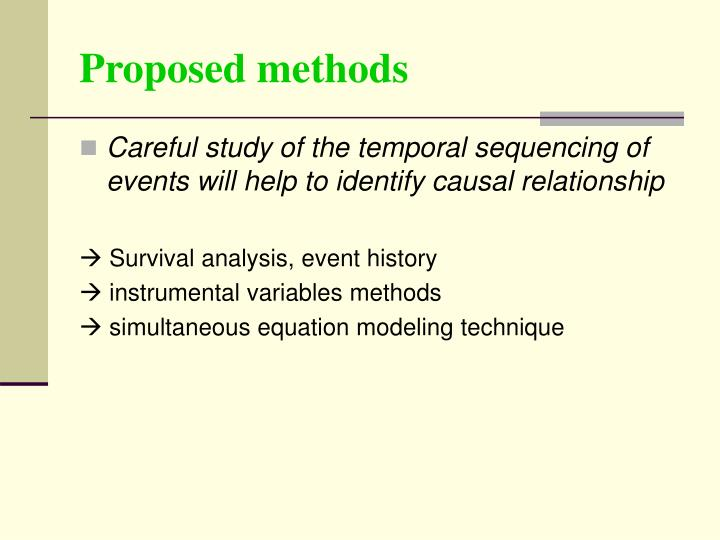 Proposed methods