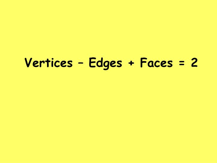 Vertices – Edges + Faces = 2