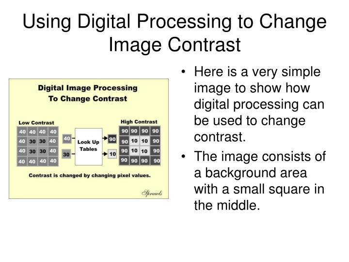 Using Digital Processing to Change Image Contrast