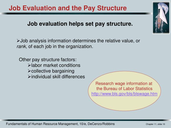 Job analysis information determines the relative value, or