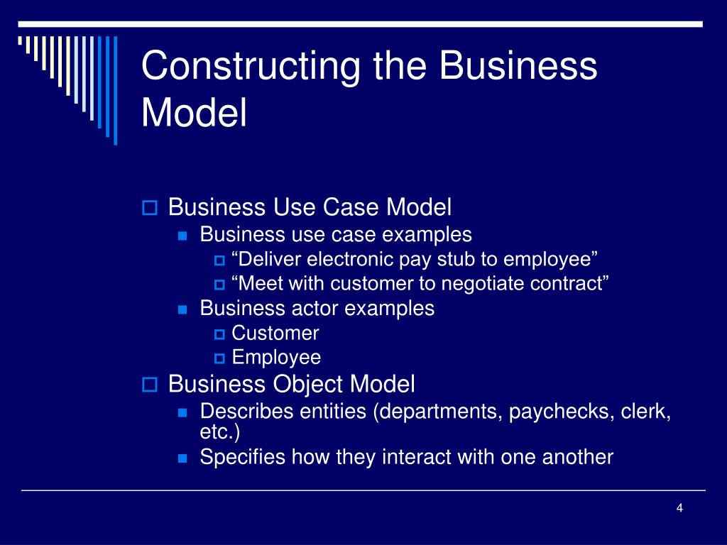 Constructing the Business Model