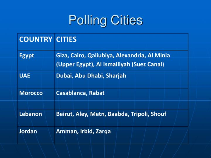 Polling Cities