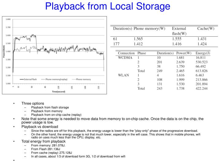 Playback from Local Storage