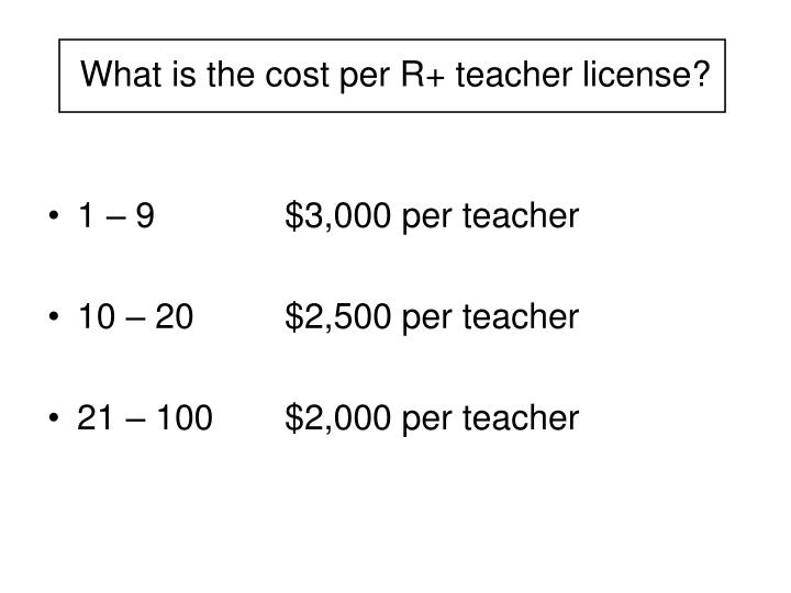 What is the cost per R+ teacher license?