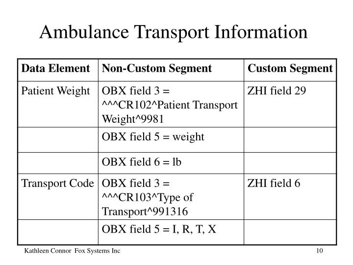 Ambulance Transport Information