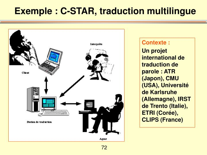 Exemple : C-STAR, traduction multilingue