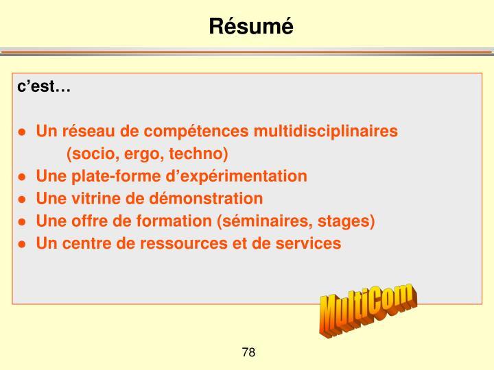 Résumé