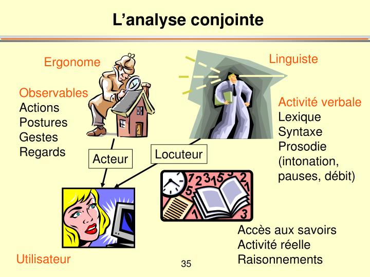 L'analyse conjointe