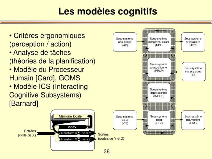 Les modèles cognitifs