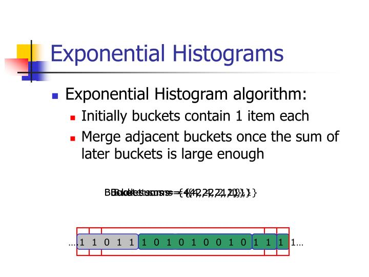 Exponential Histograms