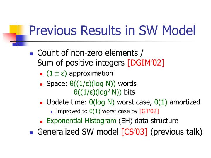 Previous Results in SW Model